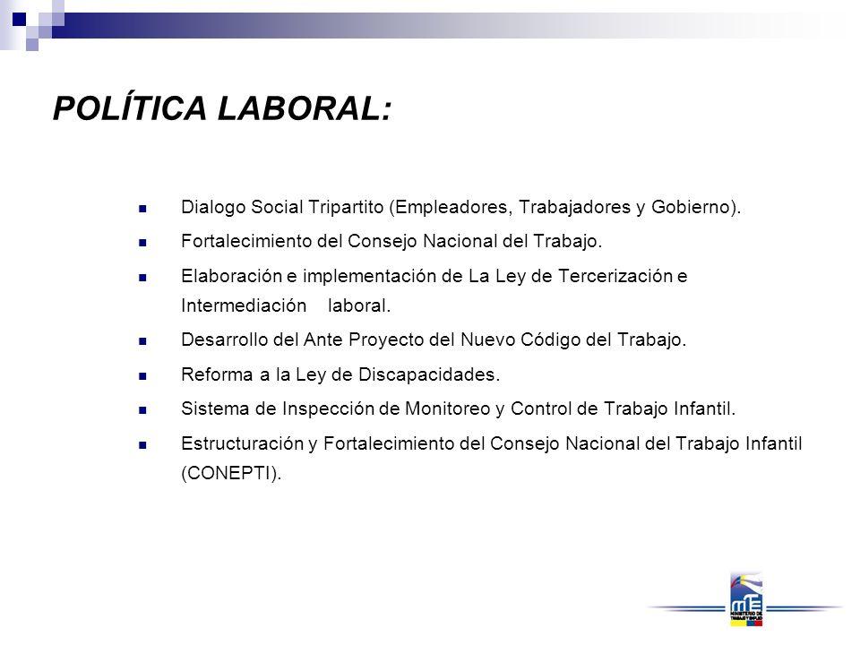 POLÍTICA LABORAL:Dialogo Social Tripartito (Empleadores, Trabajadores y Gobierno). Fortalecimiento del Consejo Nacional del Trabajo.