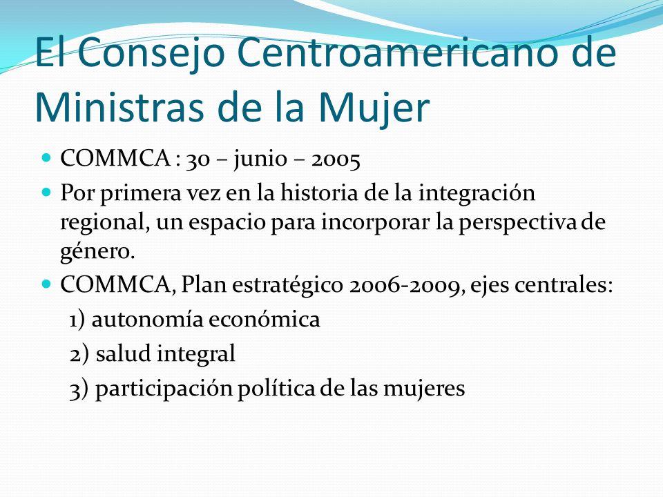 El Consejo Centroamericano de Ministras de la Mujer