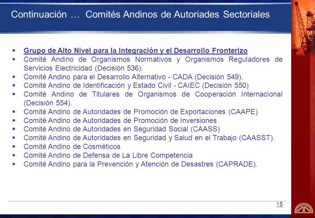 Continuación … Comités Andinos de Autoriades Sectoriales