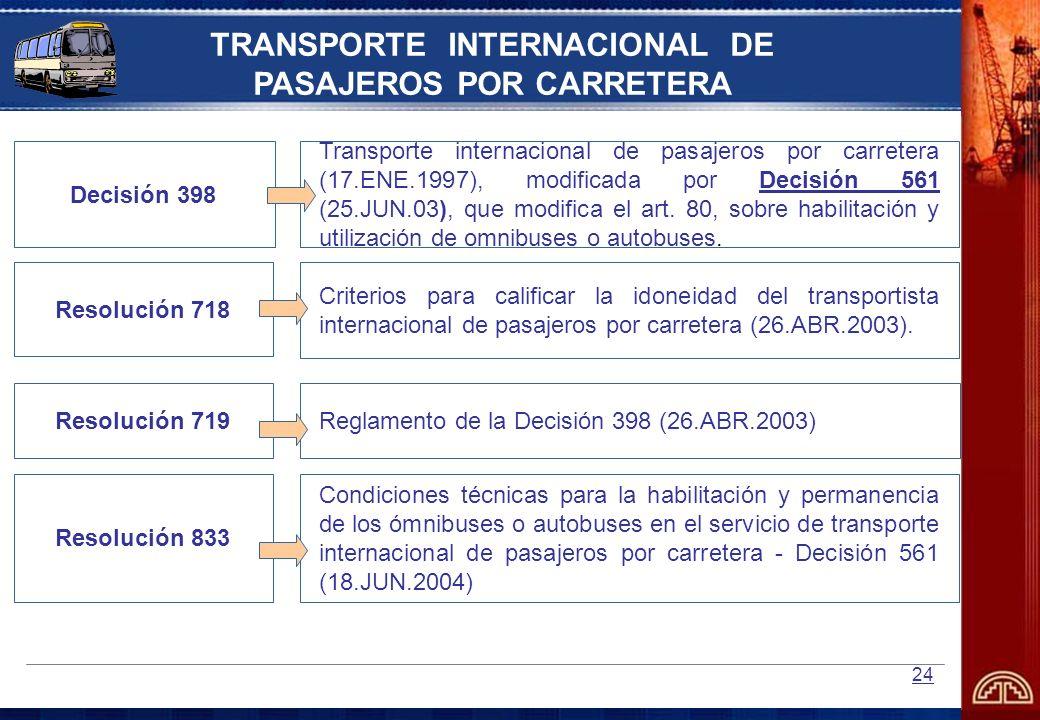 TRANSPORTE INTERNACIONAL DE PASAJEROS POR CARRETERA