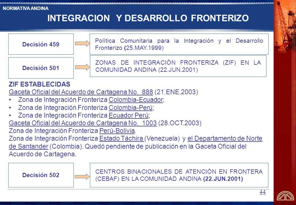 INTEGRACION Y DESARROLLO FRONTERIZO