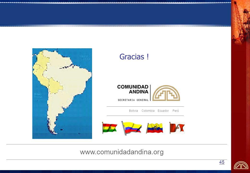 Bolivia Colombia Ecuador Perú