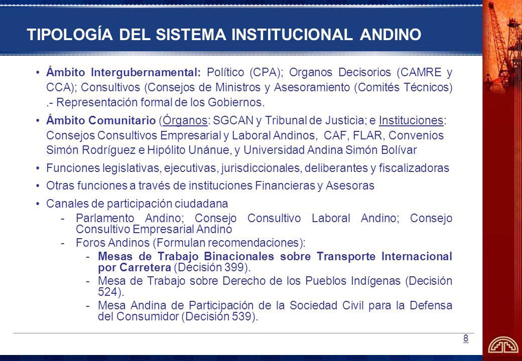 TIPOLOGÍA DEL SISTEMA INSTITUCIONAL ANDINO