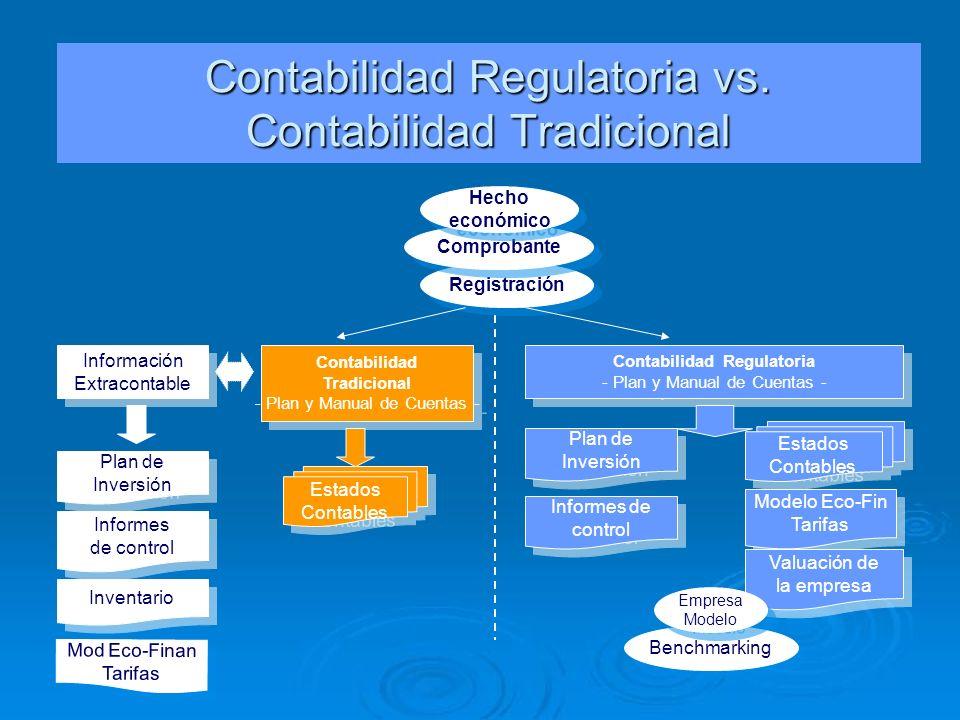 Contabilidad Regulatoria vs. Contabilidad Tradicional