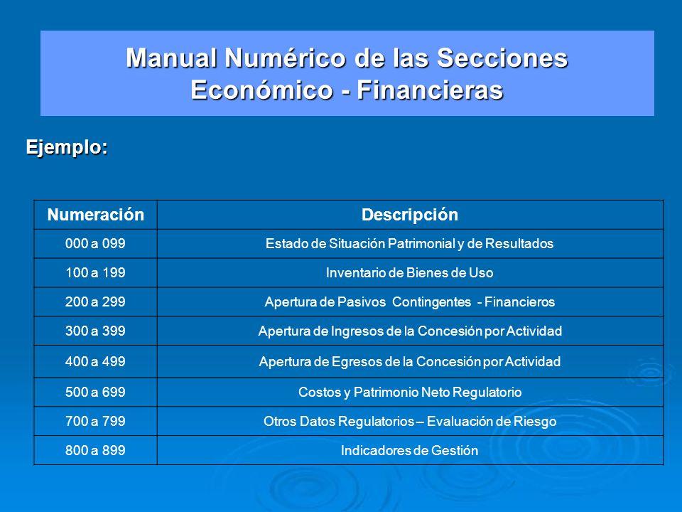 Manual Numérico de las Secciones Económico - Financieras