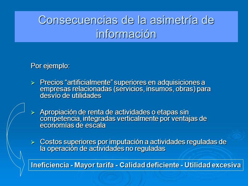 Consecuencias de la asimetría de información