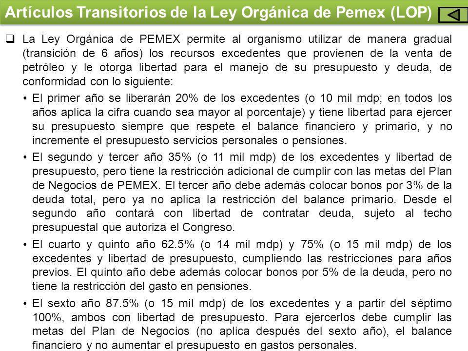 Artículos Transitorios de la Ley Orgánica de Pemex (LOP)