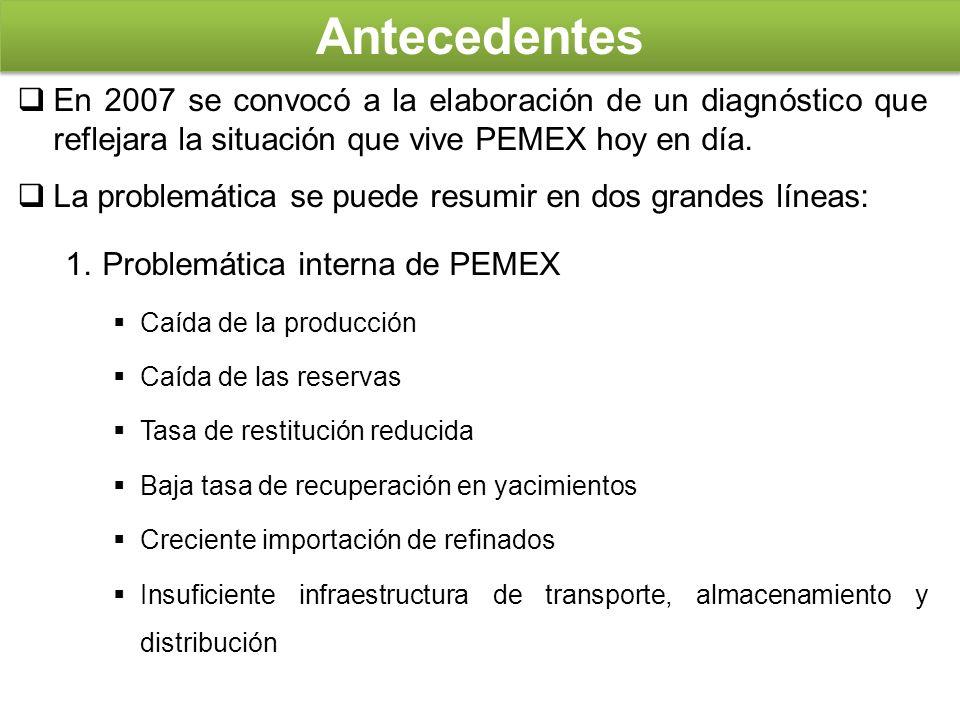 Antecedentes En 2007 se convocó a la elaboración de un diagnóstico que reflejara la situación que vive PEMEX hoy en día.