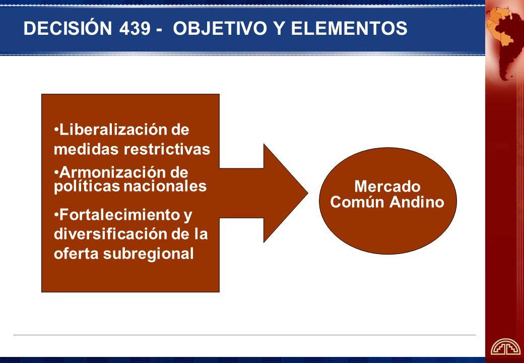 DECISIÓN 439 - OBJETIVO Y ELEMENTOS