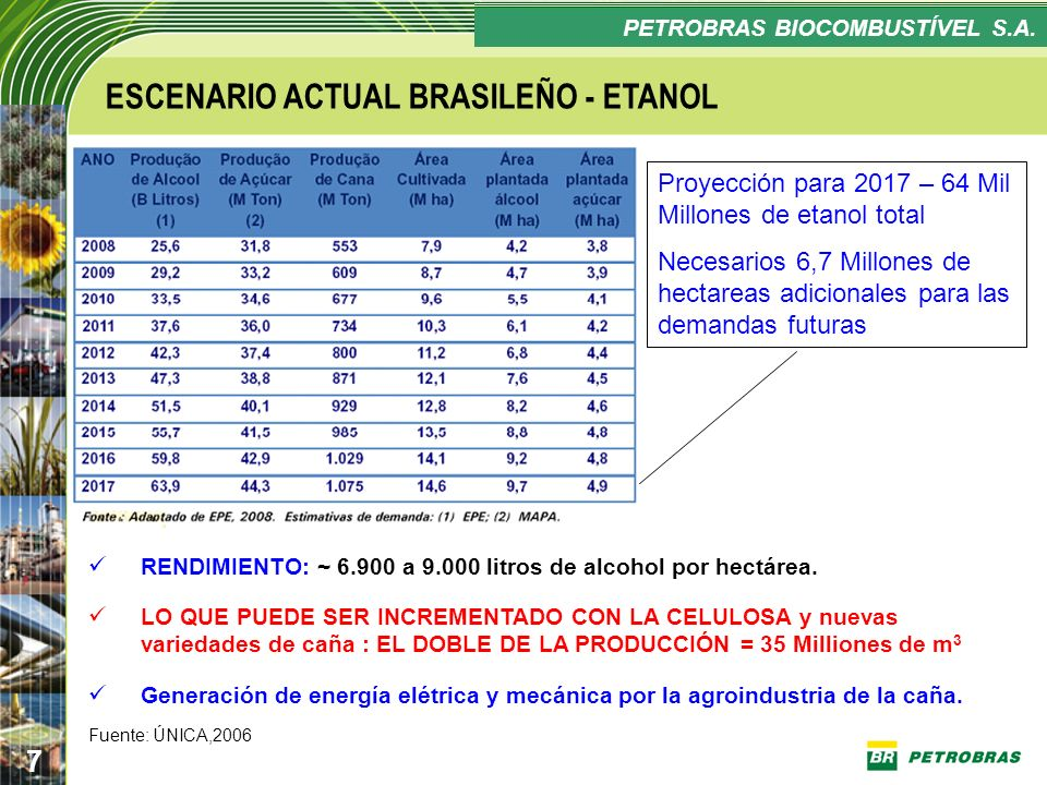 ESCENARIO ACTUAL BRASILEÑO - ETANOL