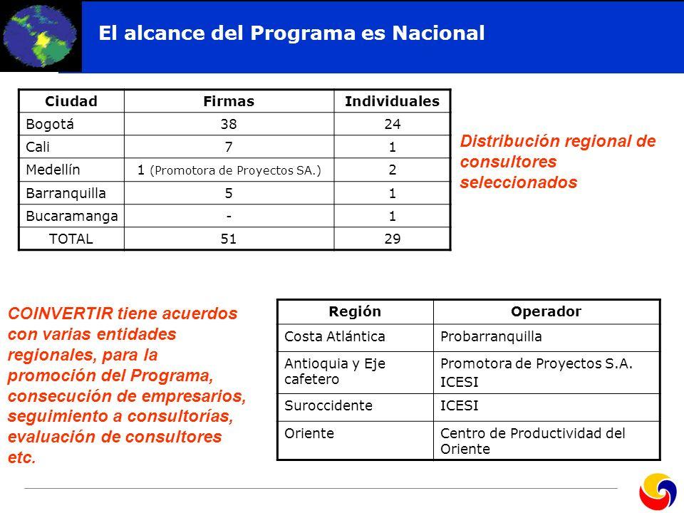 1 (Promotora de Proyectos SA.)