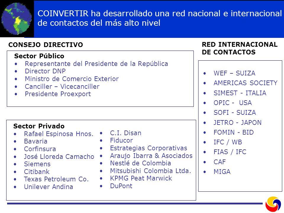 COINVERTIR ha desarrollado una red nacional e internacional de contactos del más alto nivel