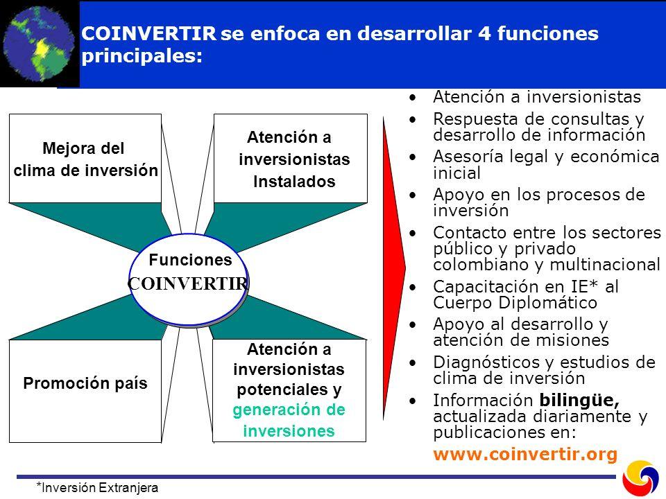Atención a inversionistas potenciales y generación de inversiones