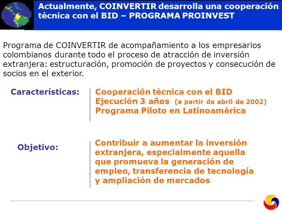 Características: Cooperación técnica con el BID