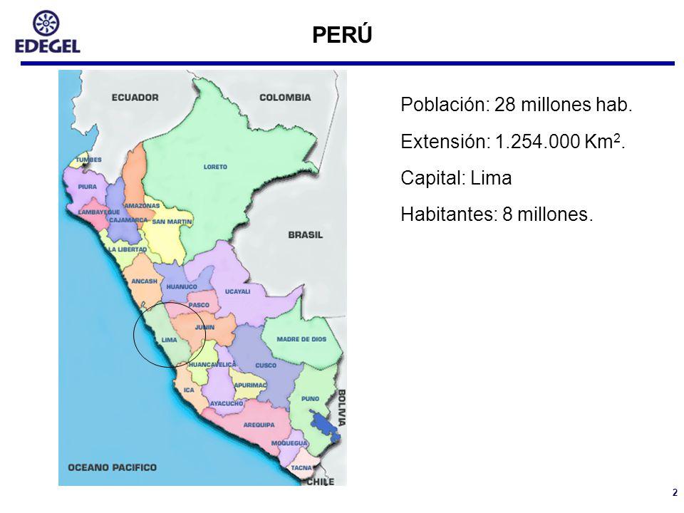 PERÚ Población: 28 millones hab. Extensión: 1.254.000 Km2.