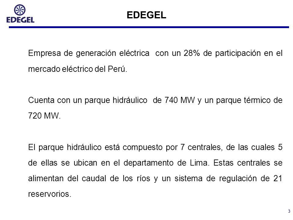 EDEGEL Empresa de generación eléctrica con un 28% de participación en el mercado eléctrico del Perú.