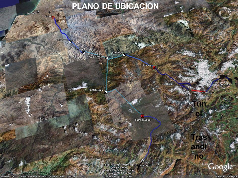 PLANO DE UBICACIÓN Túnel Trasandino