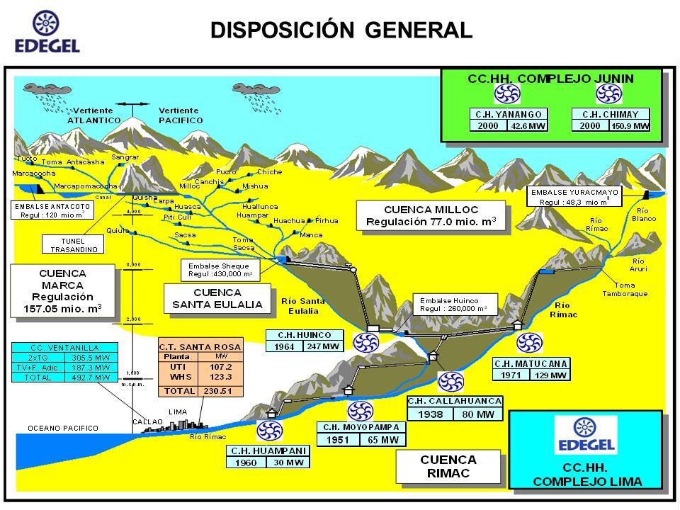 DISPOSICIÓN GENERAL