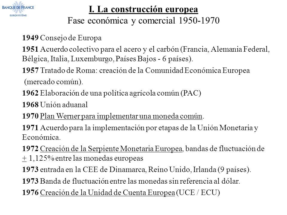 I. La construcción europea Fase económica y comercial 1950-1970
