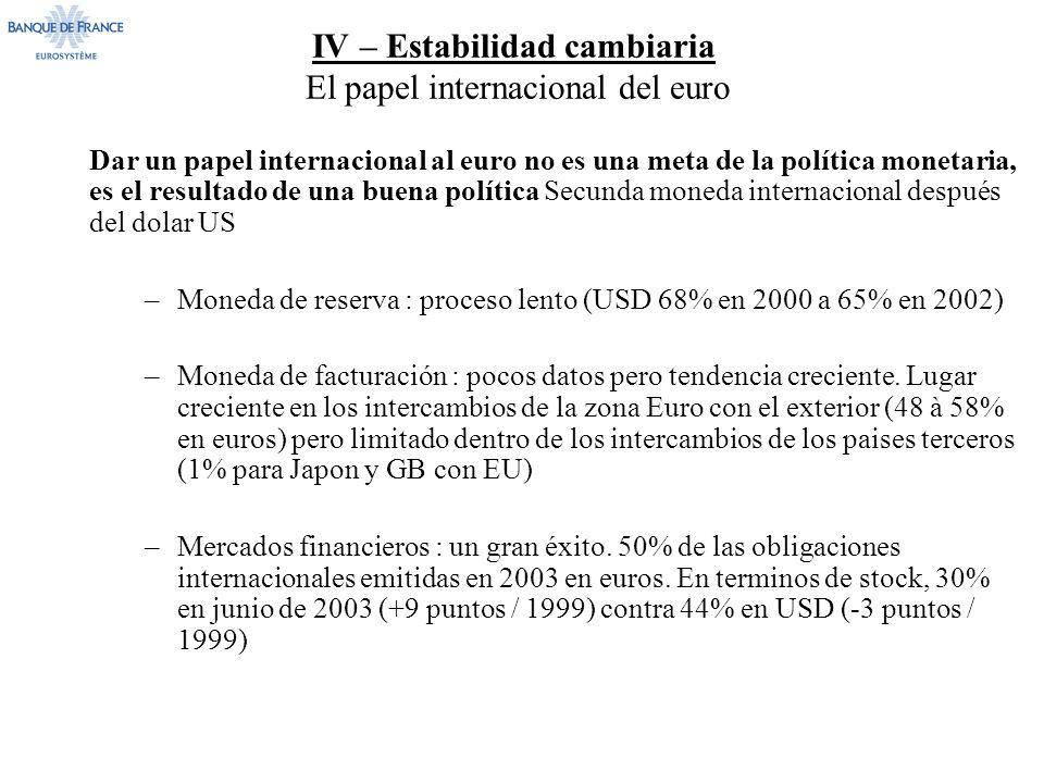 IV – Estabilidad cambiaria El papel internacional del euro