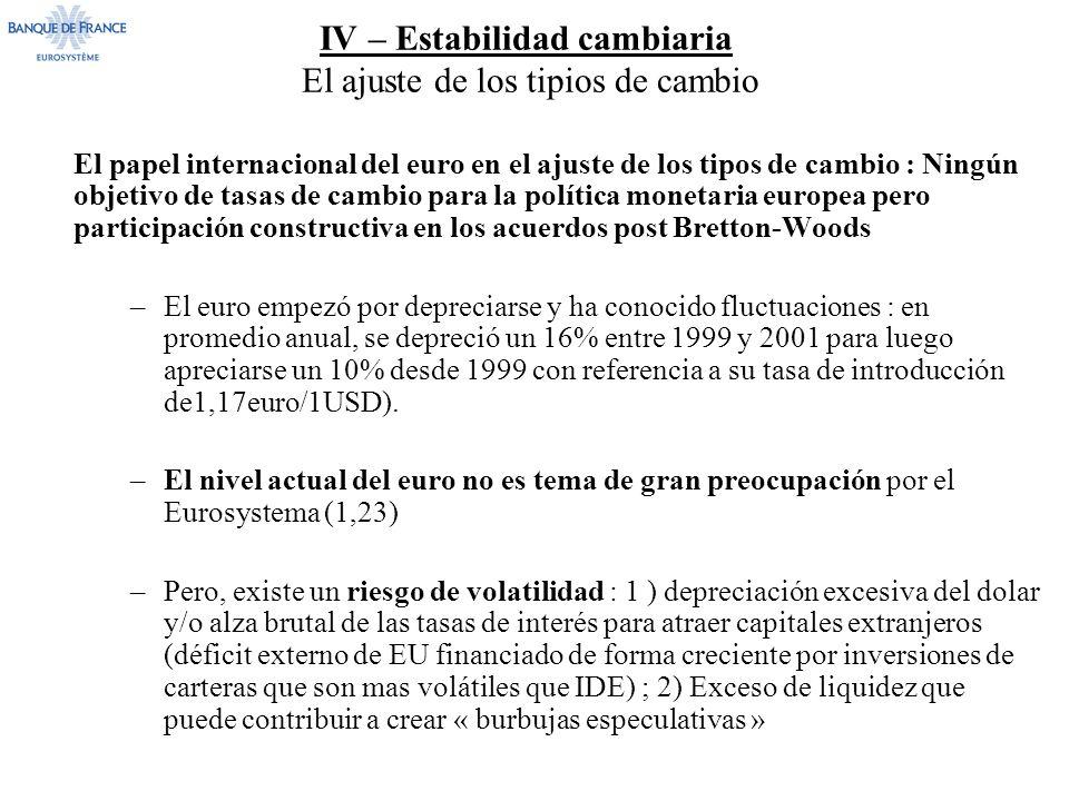 IV – Estabilidad cambiaria El ajuste de los tipios de cambio