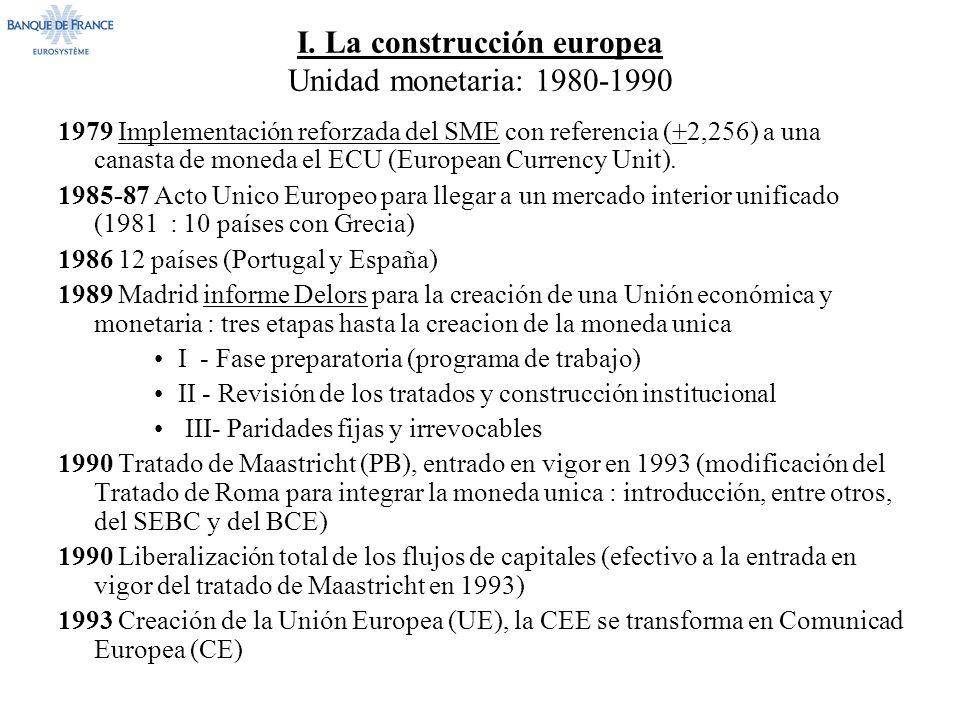 I. La construcción europea Unidad monetaria: 1980-1990