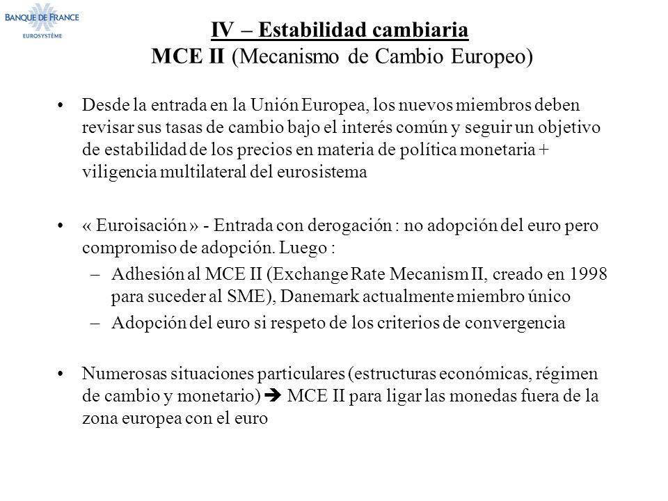 IV – Estabilidad cambiaria MCE II (Mecanismo de Cambio Europeo)