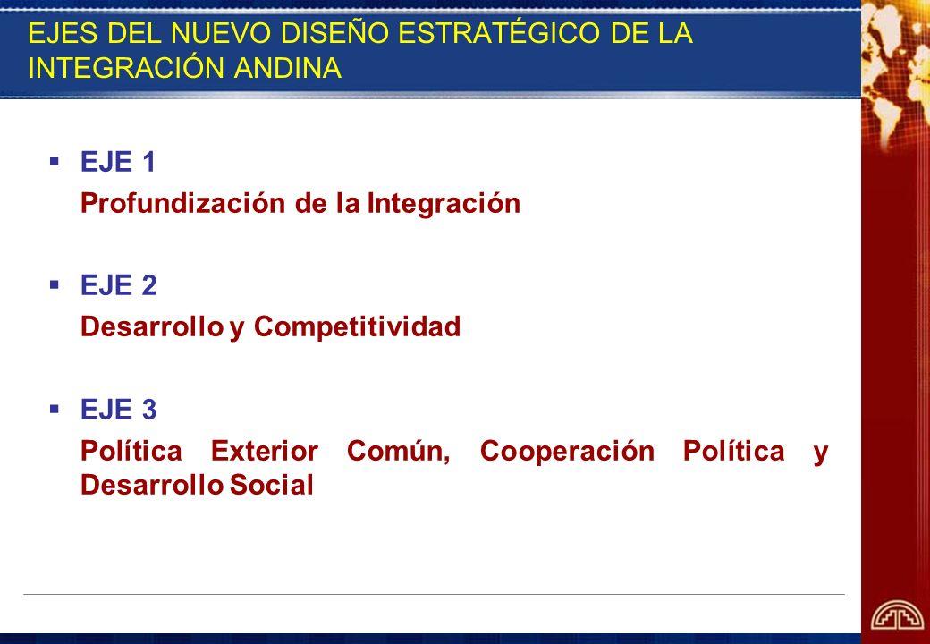EJES DEL NUEVO DISEÑO ESTRATÉGICO DE LA INTEGRACIÓN ANDINA