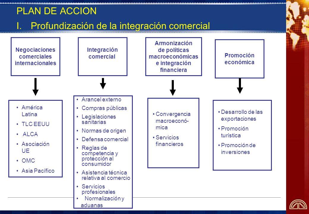 I. Profundización de la integración comercial
