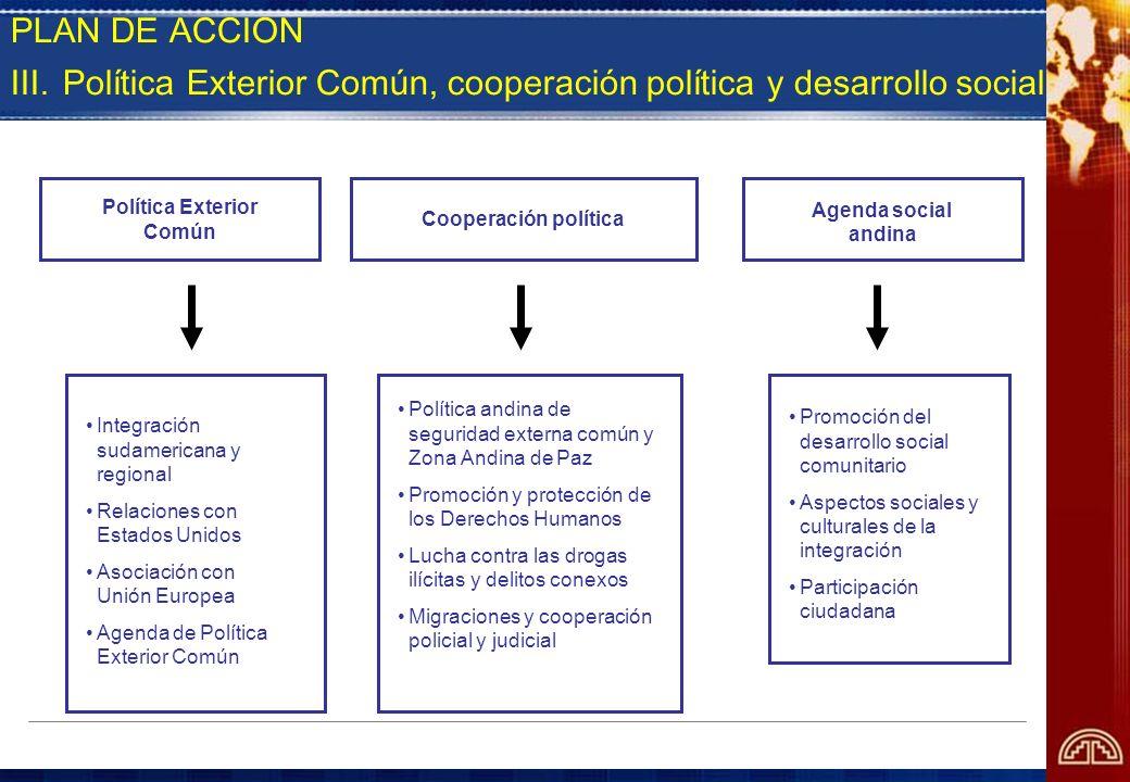 III. Política Exterior Común, cooperación política y desarrollo social