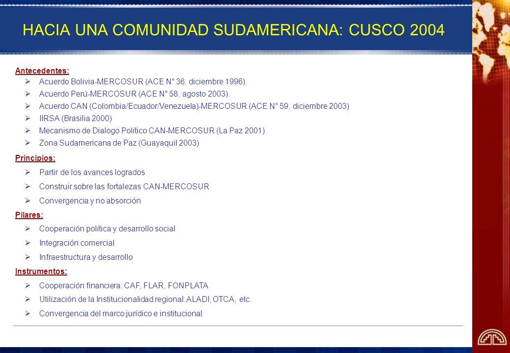 HACIA UNA COMUNIDAD SUDAMERICANA: CUSCO 2004