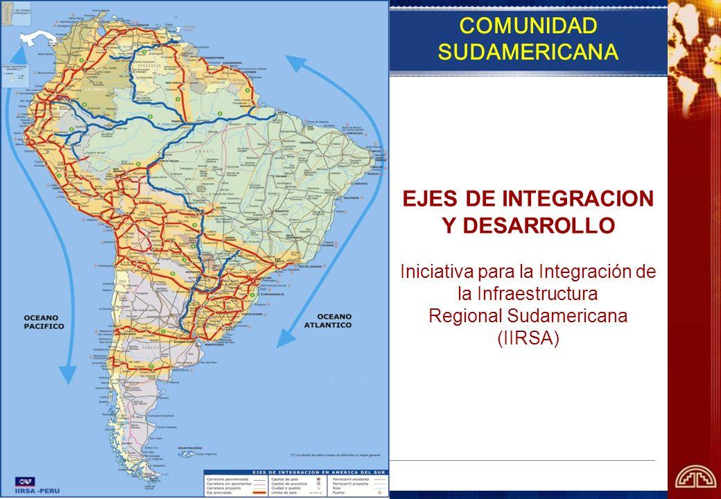 COMUNIDAD SUDAMERICANA EJES DE INTEGRACION Y DESARROLLO
