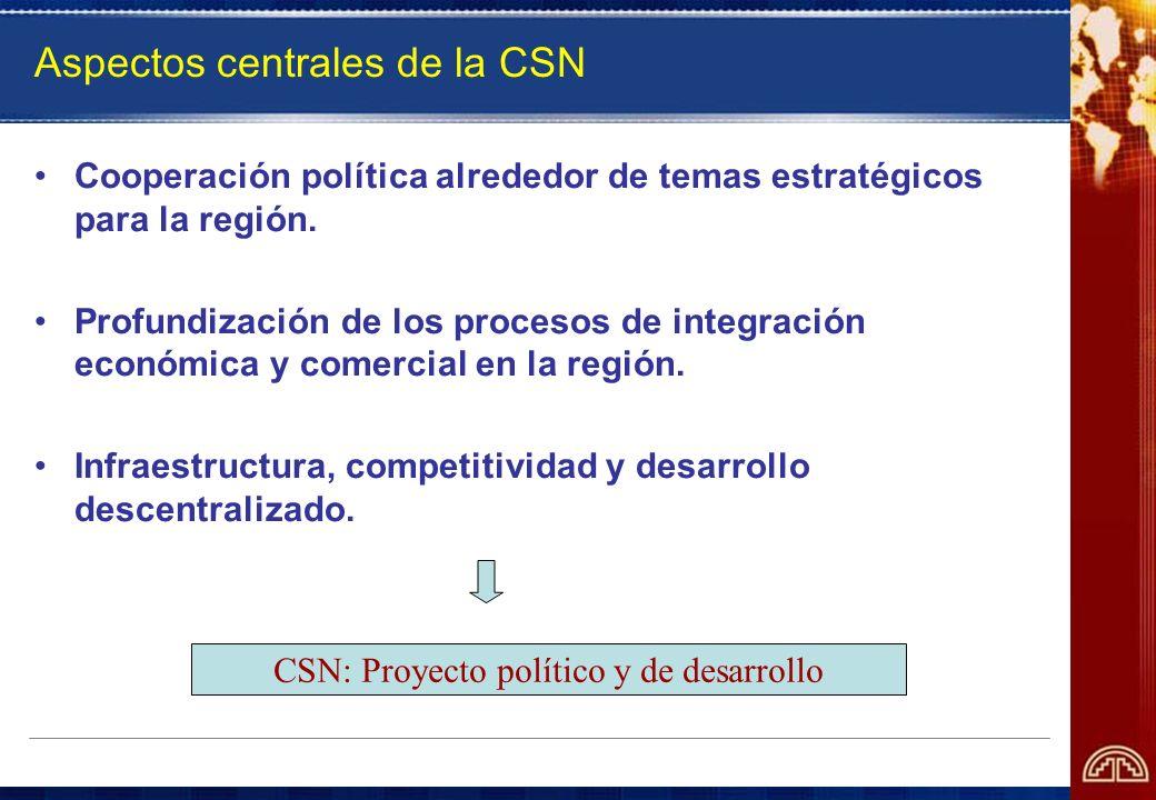 Aspectos centrales de la CSN