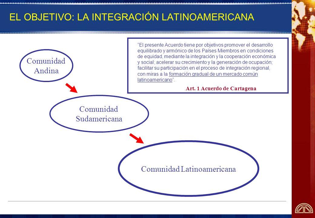 EL OBJETIVO: LA INTEGRACIÓN LATINOAMERICANA