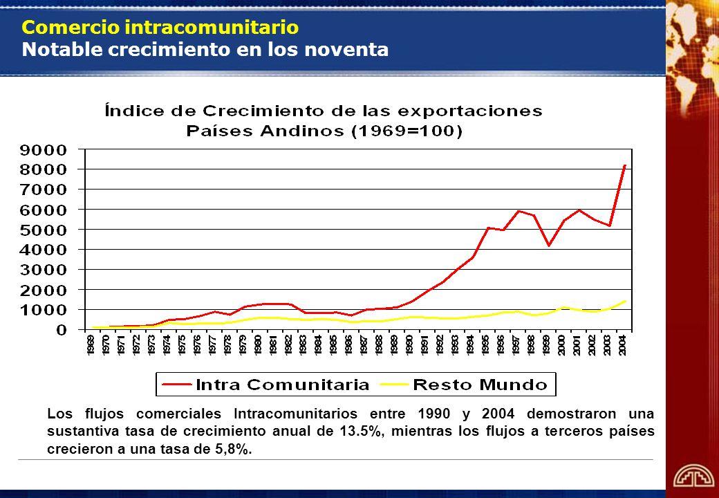 Comercio intracomunitario Notable crecimiento en los noventa