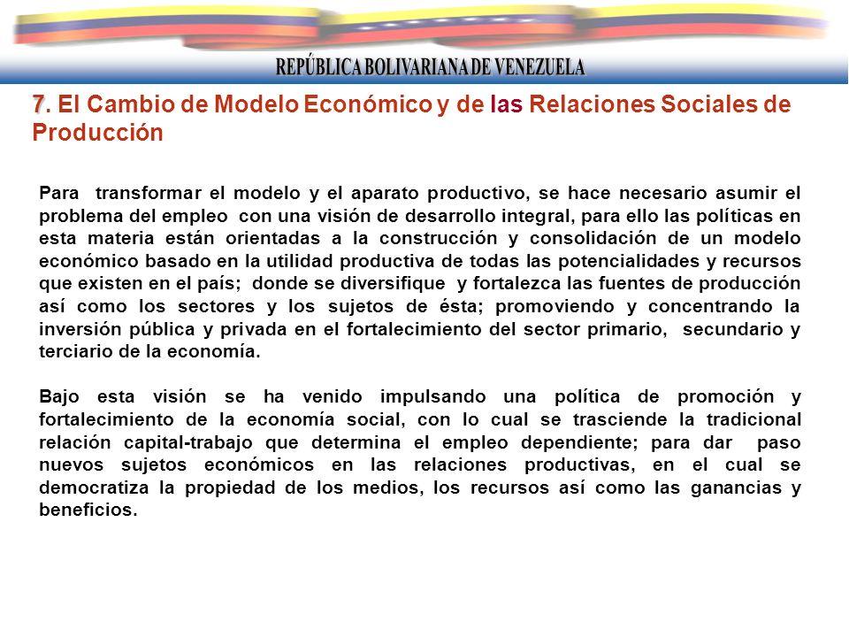 7. El Cambio de Modelo Económico y de las Relaciones Sociales de Producción