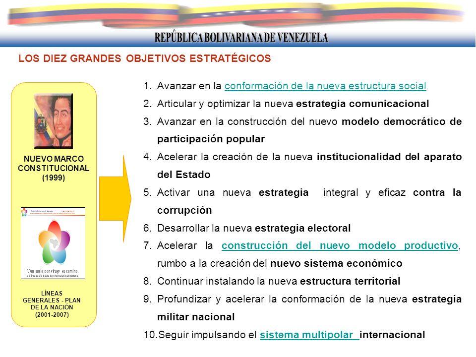 NUEVO MARCO CONSTITUCIONAL LÍNEAS GENERALES - PLAN DE LA NACIÓN