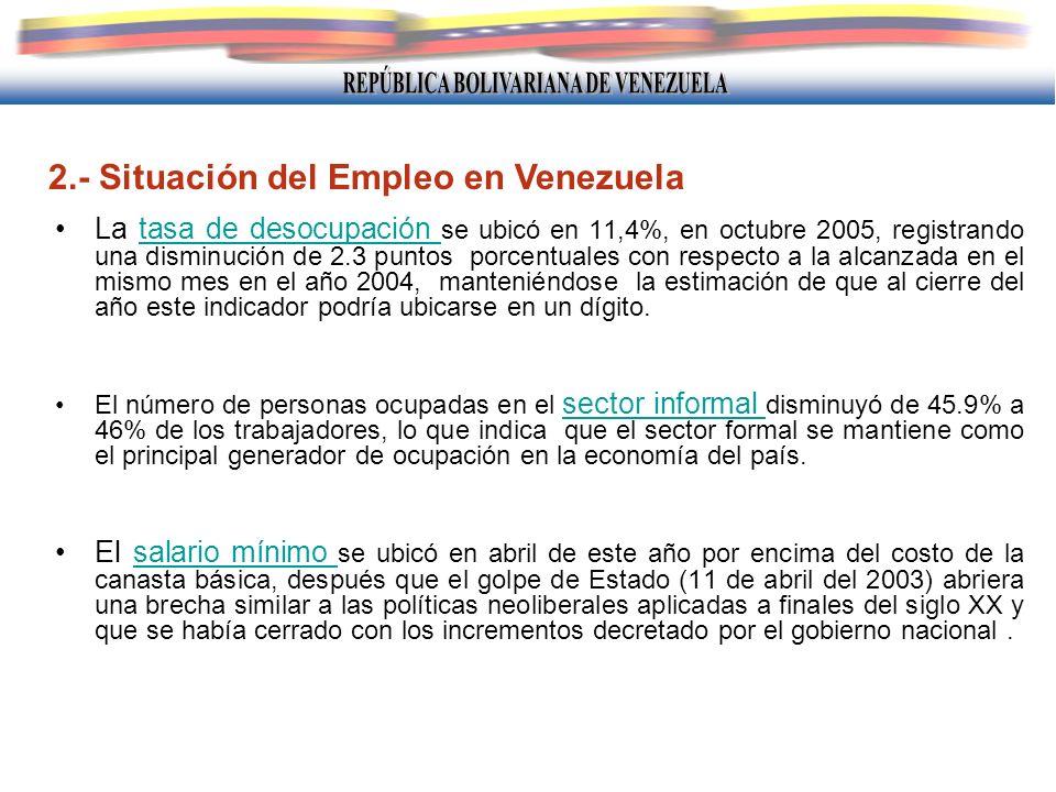 2.- Situación del Empleo en Venezuela