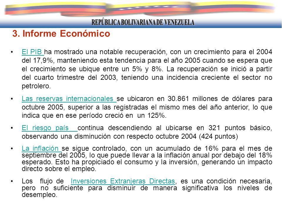 Entorno Macroeconómico: 1999-2005