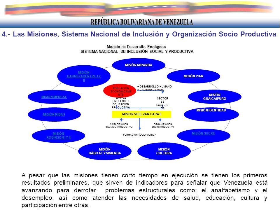 4.- Las Misiones, Sistema Nacional de Inclusión y Organización Socio Productiva