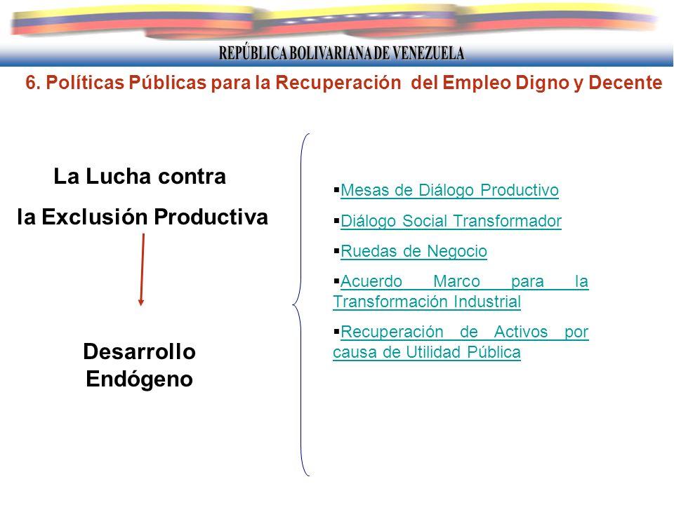 6. Políticas Públicas para la Recuperación del Empleo Digno y Decente