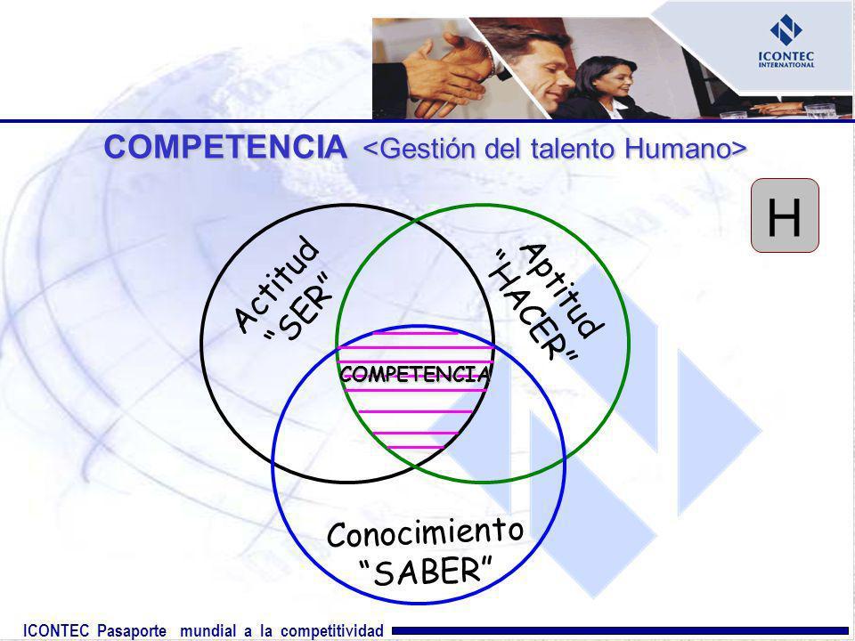 COMPETENCIA <Gestión del talento Humano>