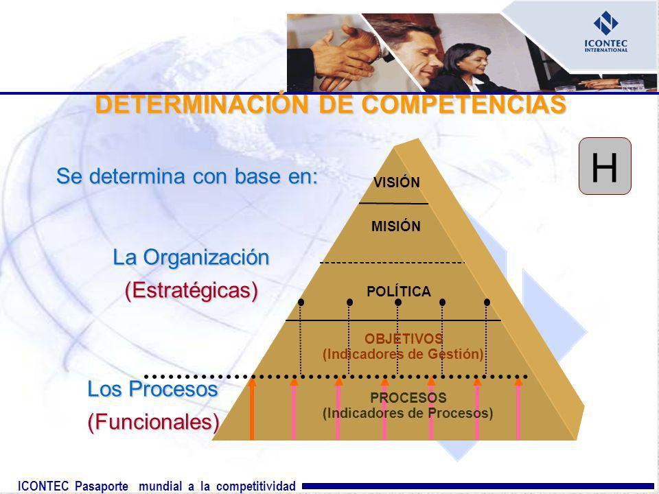 H DETERMINACIÓN DE COMPETENCIAS Se determina con base en: