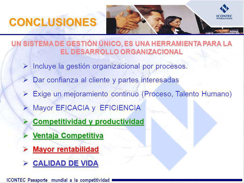 CONCLUSIONES Incluye la gestión organizacional por procesos.