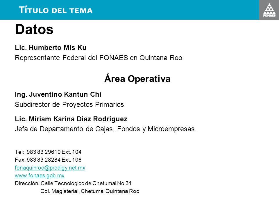 Datos Área Operativa Lic. Humberto Mis Ku