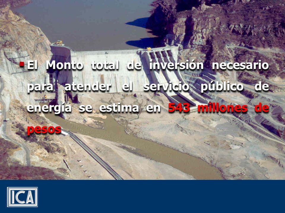 El Monto total de inversión necesario para atender el servicio público de energía se estima en 543 millones de pesos