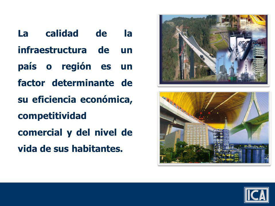 La calidad de la infraestructura de un país o región es un factor determinante de su eficiencia económica, competitividad comercial y del nivel de vida de sus habitantes.