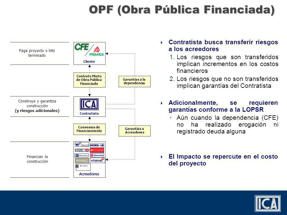 OPF (Obra Pública Financiada)