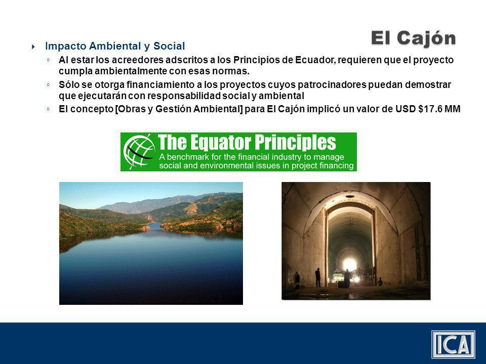 Impacto Ambiental y Social