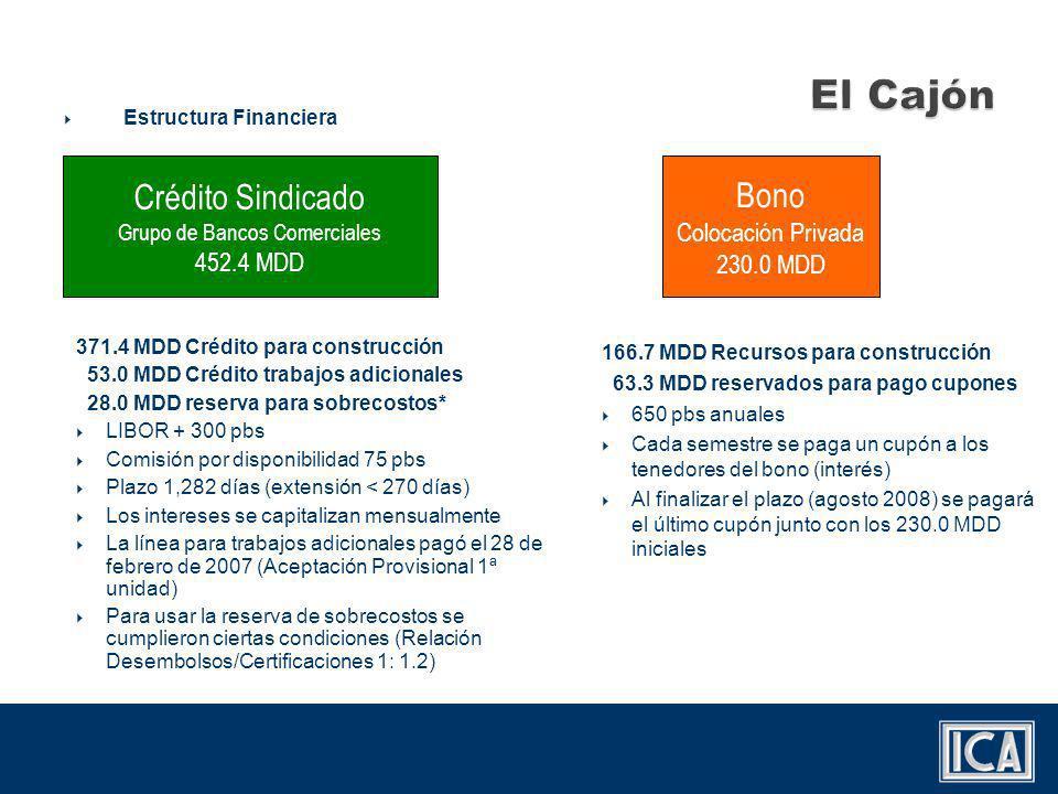 Grupo de Bancos Comerciales
